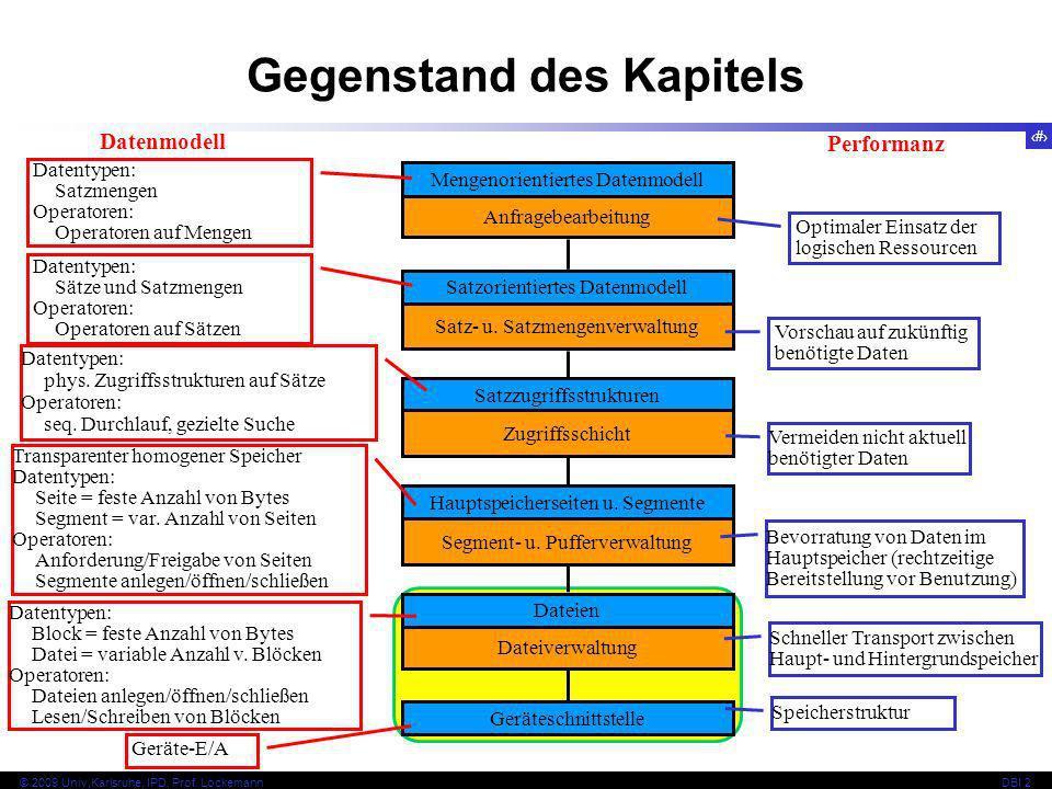 2 © 2009 Univ,Karlsruhe, IPD, Prof. LockemannDBI 2 Gegenstand des Kapitels Mengenorientiertes Datenmodell Datenmodell Dateien Dateiverwaltung Gerätesc