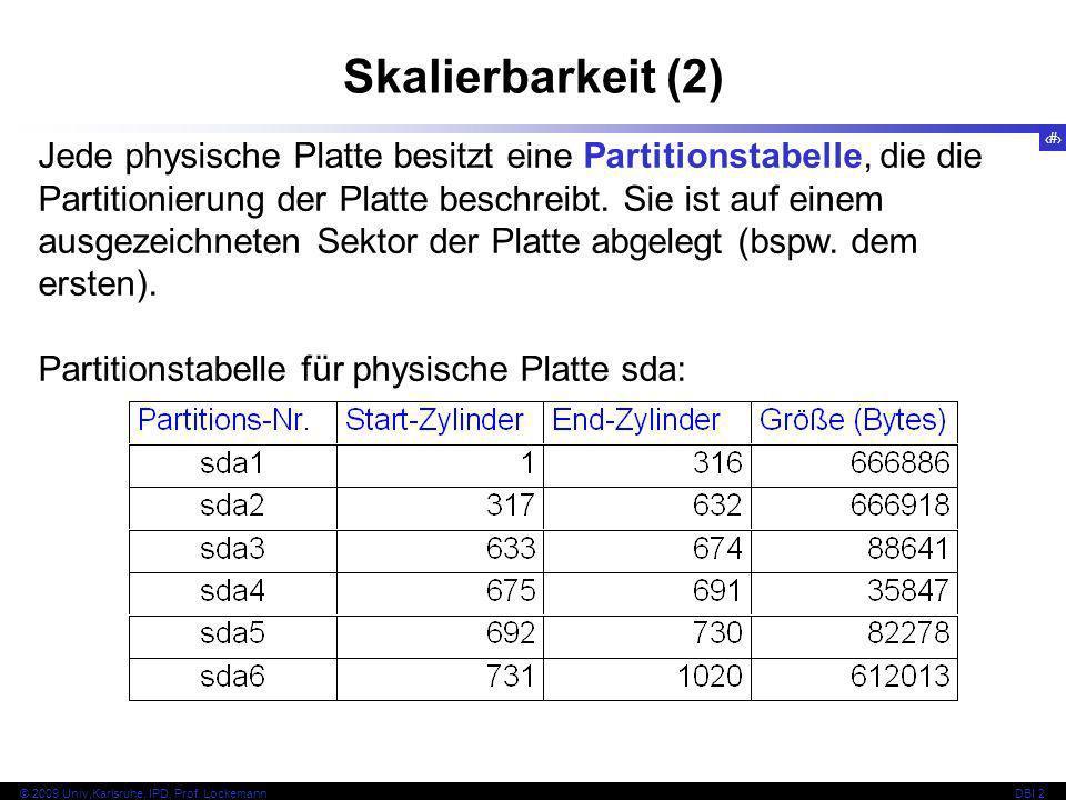 32 © 2009 Univ,Karlsruhe, IPD, Prof. LockemannDBI 2 Skalierbarkeit (2) Jede physische Platte besitzt eine Partitionstabelle, die die Partitionierung d