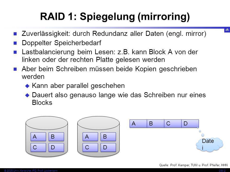 45 © 2009 Univ,Karlsruhe, IPD, Prof. LockemannDBI 2 RAID 1: Spiegelung (mirroring) Zuverlässigkeit: durch Redundanz aller Daten (engl. mirror) Doppelt