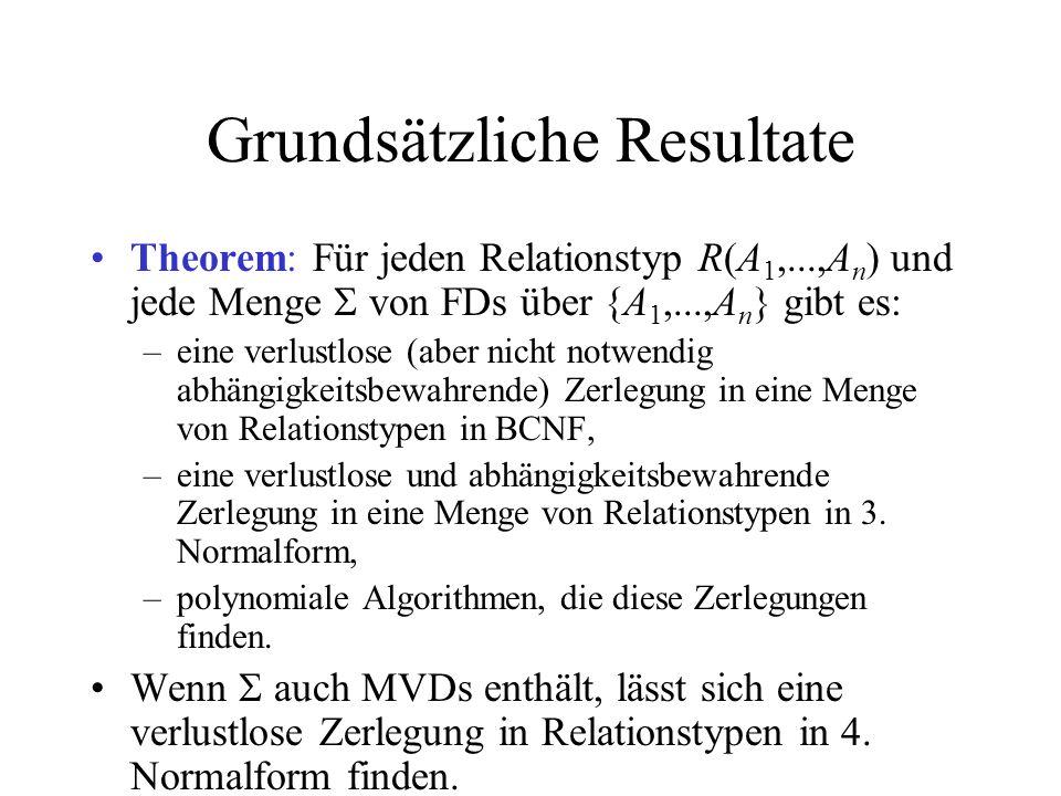 Grundsätzliche Resultate Theorem: Für jeden Relationstyp R(A 1,...,A n ) und jede Menge von FDs über {A 1,...,A n } gibt es: –eine verlustlose (aber nicht notwendig abhängigkeitsbewahrende) Zerlegung in eine Menge von Relationstypen in BCNF, –eine verlustlose und abhängigkeitsbewahrende Zerlegung in eine Menge von Relationstypen in 3.