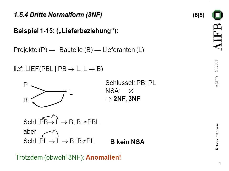 Relationentheorie AIFB SS2001 4 Beispiel 1-15: (Lieferbeziehung): Projekte (P) Bauteile (B) Lieferanten (L) lief: LIEF(PBL | PB L, L B) PLBPLB Schlüssel: PB; PL NSA: 2NF, 3NF B kein NSA Trotzdem (obwohl 3NF): Anomalien.