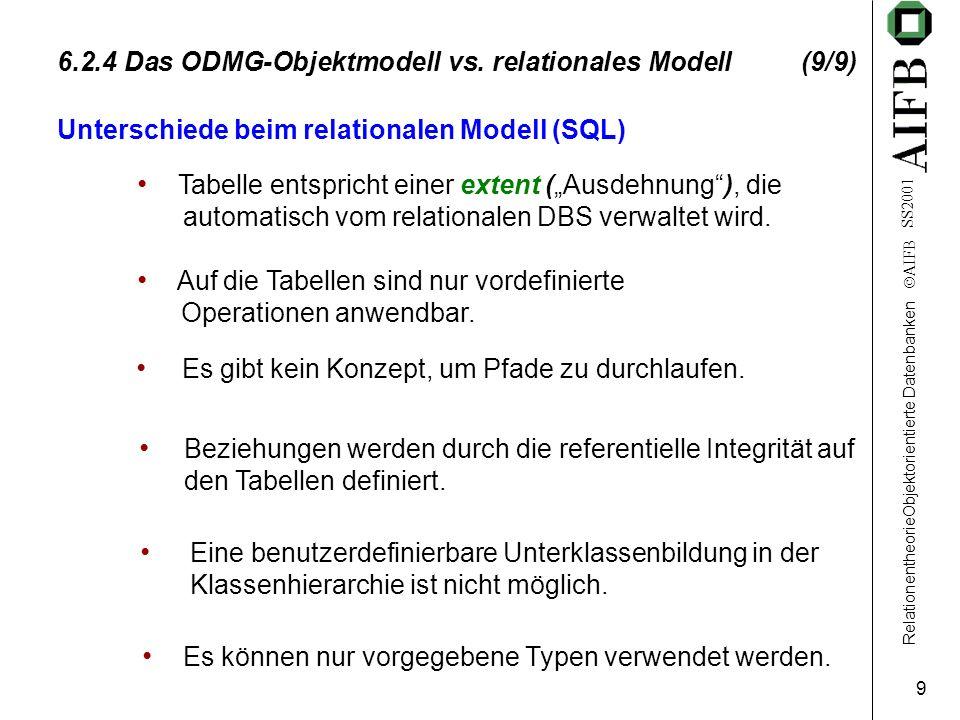 RelationentheorieObjektorientierte Datenbanken AIFB SS2001 9 6.2.4 Das ODMG-Objektmodell vs.