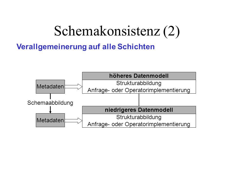Schemakonsistenz (2) höheres Datenmodell Strukturabbildung Anfrage- oder Operatorimplementierung niedrigeres Datenmodell Strukturabbildung Anfrage- oder Operatorimplementierung Metadaten Schemaabbildung Metadaten Verallgemeinerung auf alle Schichten