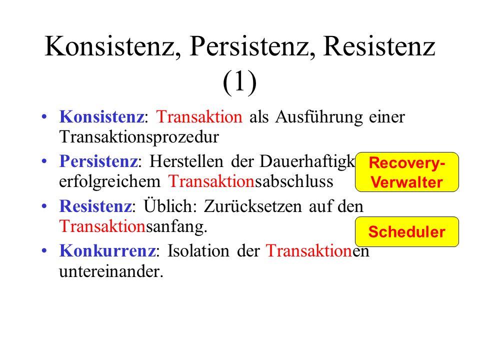 Konsistenz, Persistenz, Resistenz (2) Platzierung von Scheduler und Recovery-Verwalter: –Recovery-Verwalter benötigt Wissen um Transporte zwischen Haupt- und Hintergrundspeicher –Konsequenz: Integration mit Segmentverwaltung –Scheduler sollte mit denselben Einheiten wie der Recovery- Verwalter umgehen, daher Ansiedlung dort Transaktions-Koordinator: –Entgegennahme von Start-, Ende- und Abbruch-Anforderungen –Vergabe von Transaktionskennungen –Buchführung über Stand der Transaktion –Weiterreichen von Operationen mit Kennungen an Scheduler