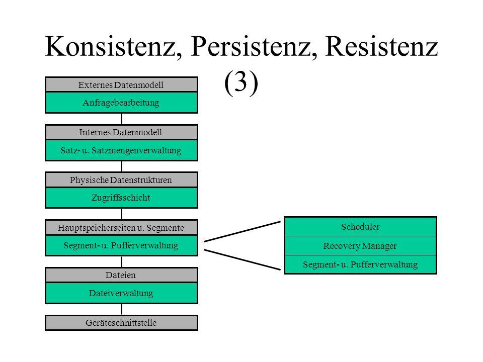Konsistenz, Persistenz, Resistenz (4) Platzierung des Transaktions-Koordinators: –Variante 1: DBMS-intern Integration mit Scheduler und Recovery-Manager Transaktions-Beginn, -Ende und -Abbruch werden von Anfrageschicht durchgereicht Nur Bearbeitung von DBMS-lokalen Transaktionen möglich –Variante 2: Externes System (sog.