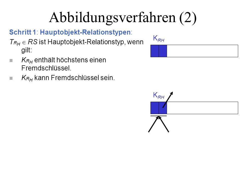 Abbildungsverfahren (2) Schritt 1: Hauptobjekt-Relationstypen: T R H RS ist Hauptobjekt-Relationstyp, wenn gilt: n K R H enthält höchstens einen Fremdschlüssel.