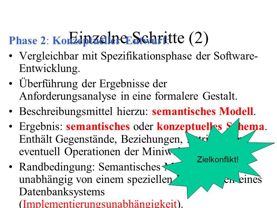 Einzelne Schritte (3) Phase 3: Implementierungsentwurf (Logischer Entwurf): Übersetzung eines semantischen Schemas in ein Datenbasisschema, das dem logischen Modell eines Datenbanksystems folgt.