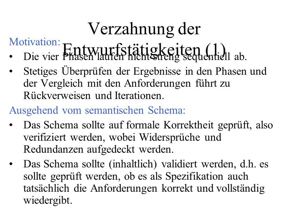 Verzahnung der Entwurfstätigkeiten (2) Ausgehend vom logischen Schema: Im allgemeinen lässt sich für jedes semantische Schema mehr als ein logisches Schema angeben.