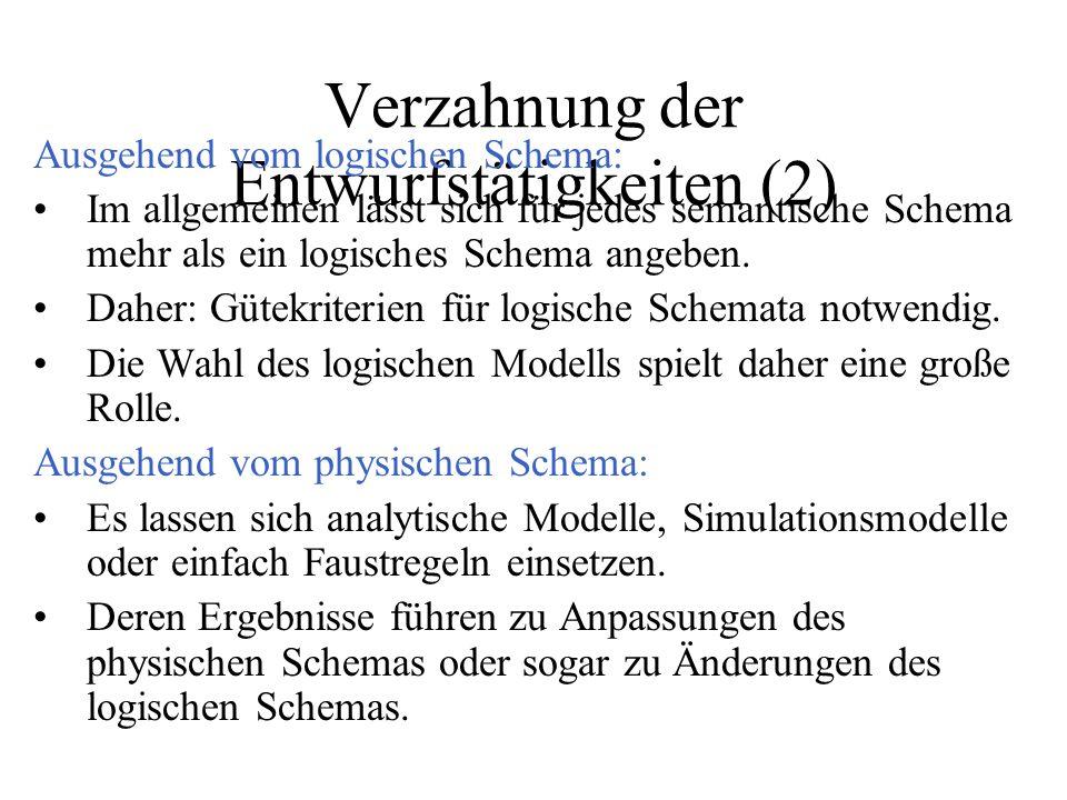 Verzahnung der Entwurfstätigkeiten (2) Ausgehend vom logischen Schema: Im allgemeinen lässt sich für jedes semantische Schema mehr als ein logisches S