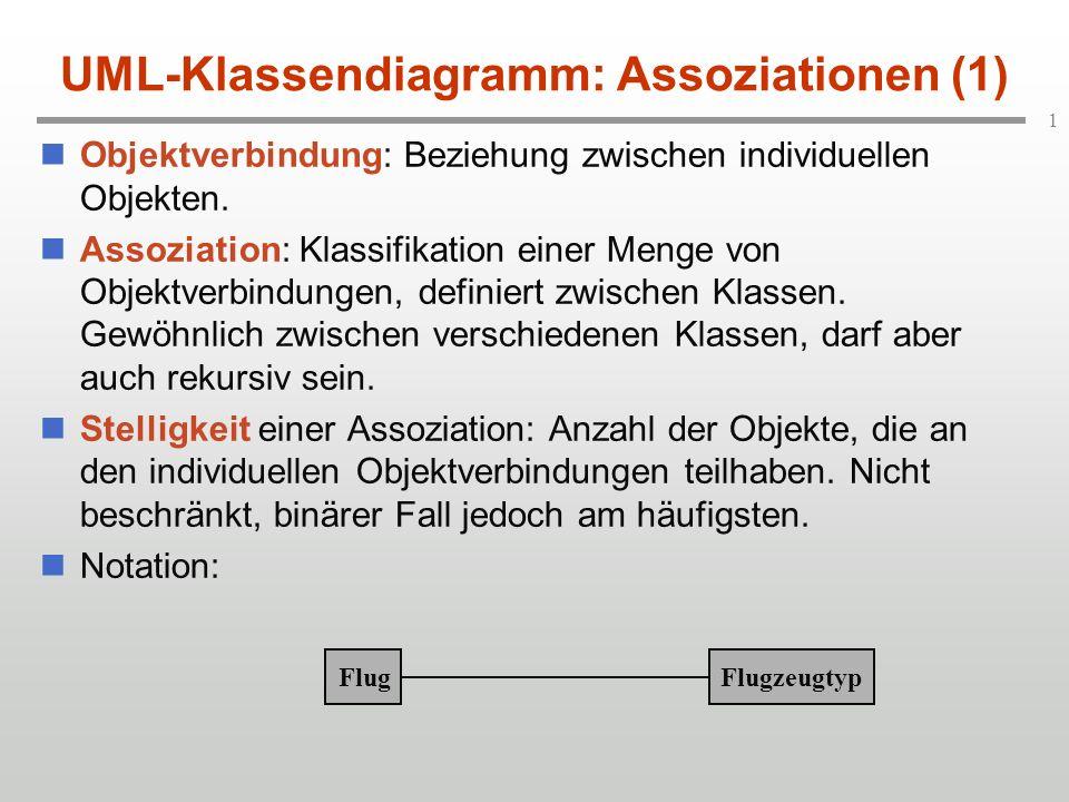 1 UML-Klassendiagramm: Assoziationen (1) Objektverbindung: Beziehung zwischen individuellen Objekten. Assoziation: Klassifikation einer Menge von Obje