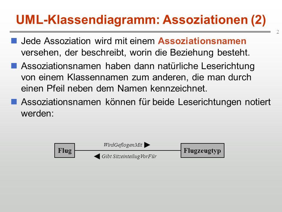 2 UML-Klassendiagramm: Assoziationen (2) Jede Assoziation wird mit einem Assoziationsnamen versehen, der beschreibt, worin die Beziehung besteht. Asso
