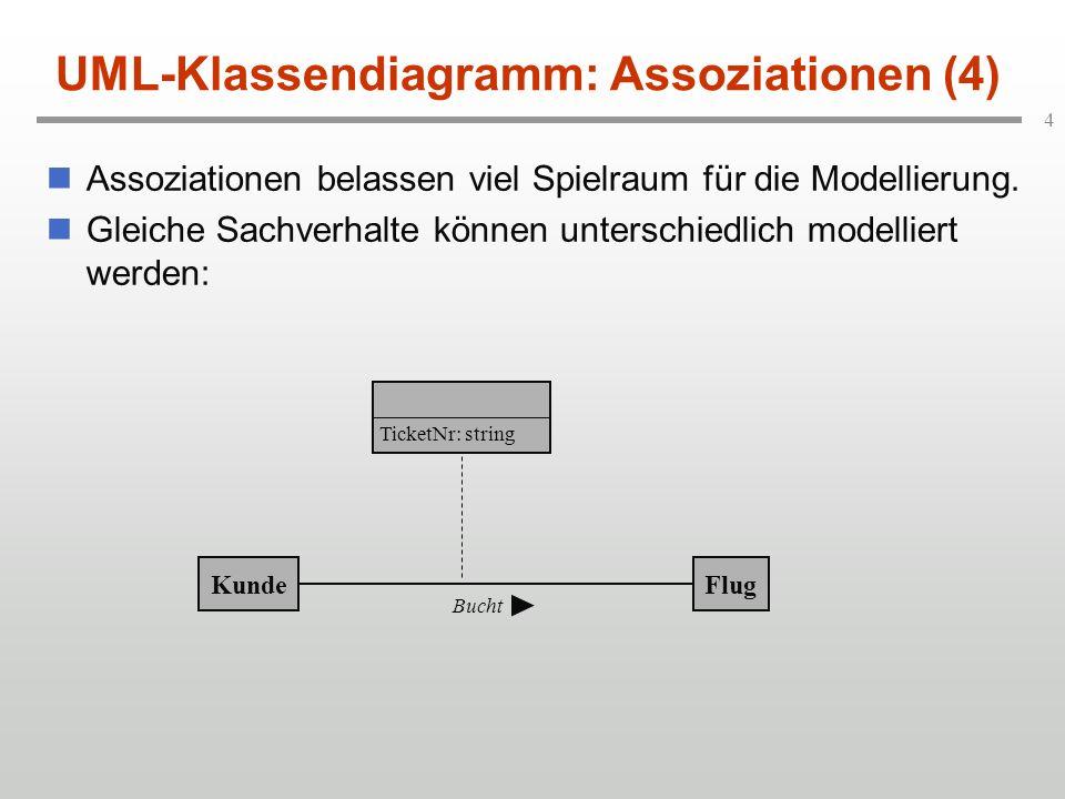 5 UML-Klassendiagramm: Assoziationen (5) Multiplizität der Assoziation bezüglich einer Klasse: Anzahl der individuellen Objektverbindungen, die eine Instanz dieser Klasse eingehen kann.