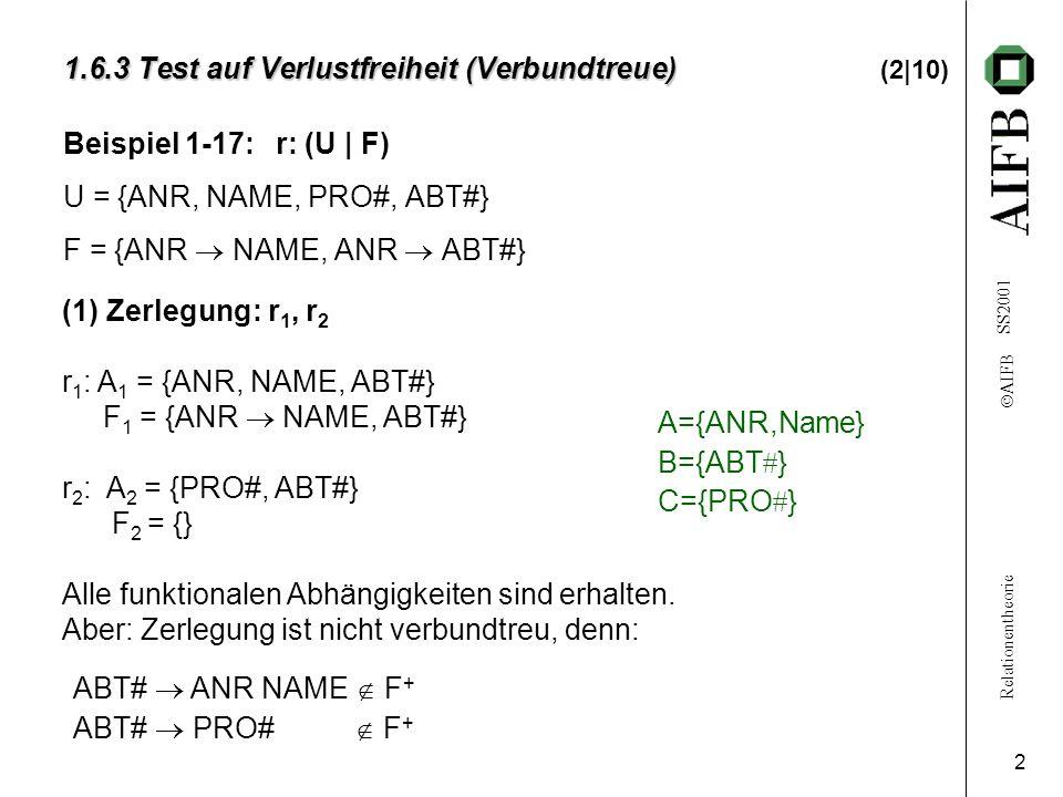 Relationentheorie AIFB SS2001 2 1.6.3 Test auf Verlustfreiheit (Verbundtreue) 1.6.3 Test auf Verlustfreiheit (Verbundtreue) (2|10) A={ANR,Name} B={ABT } C={PRO } Beispiel 1-17:r: (U | F) U = {ANR, NAME, PRO#, ABT#} F = {ANR NAME, ANR ABT#} Alle funktionalen Abhängigkeiten sind erhalten.