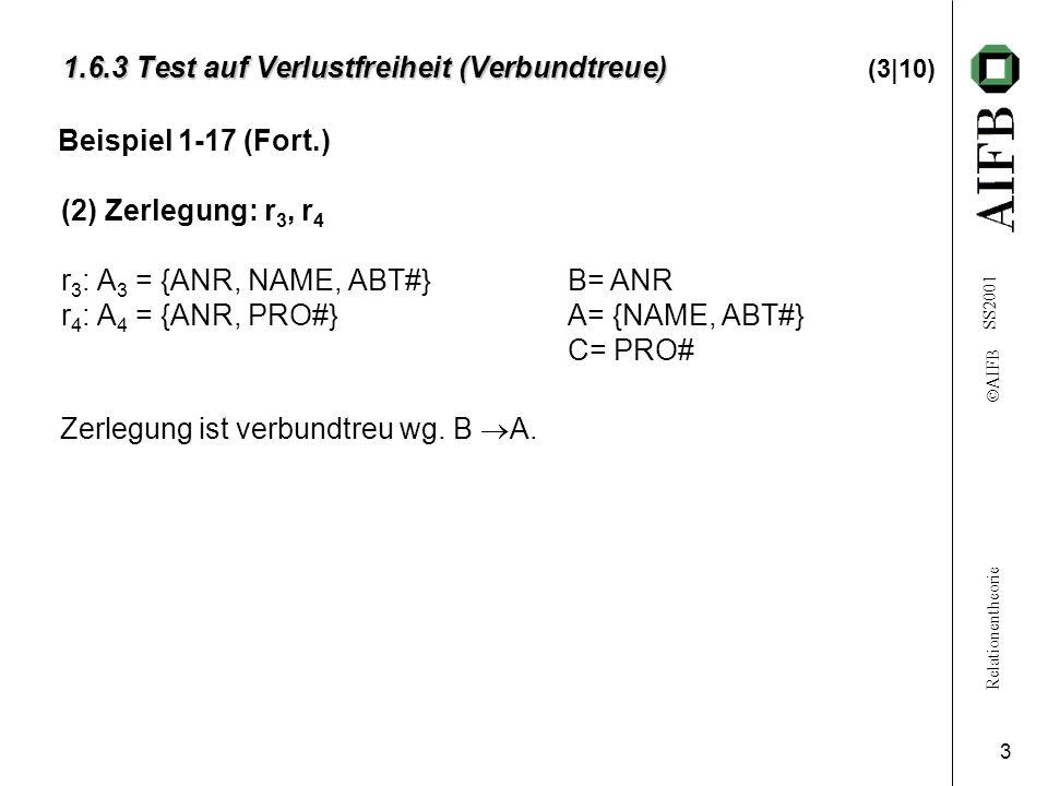 Relationentheorie AIFB SS2001 3 1.6.3 Test auf Verlustfreiheit (Verbundtreue) 1.6.3 Test auf Verlustfreiheit (Verbundtreue) (3|10) (2) Zerlegung: r 3, r 4 r 3 : A 3 = {ANR, NAME, ABT#} r 4 : A 4 = {ANR, PRO#} B= ANR A= {NAME, ABT#} C= PRO# Zerlegung ist verbundtreu wg.