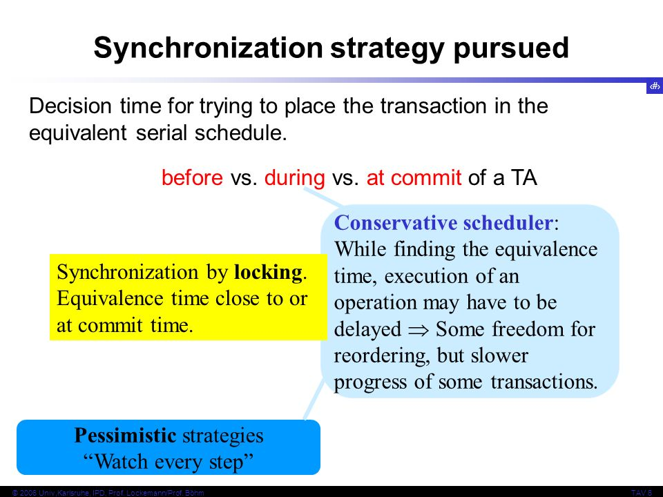 12 © 2006 Univ,Karlsruhe, IPD, Prof. Lockemann/Prof. BöhmTAV 6 Synchronization strategy pursued Decision time for trying to place the transaction in t