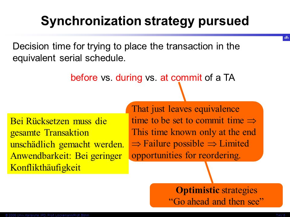 128 © 2006 Univ,Karlsruhe, IPD, Prof. Lockemann/Prof. BöhmTAV 6 Synchronization strategy pursued Decision time for trying to place the transaction in
