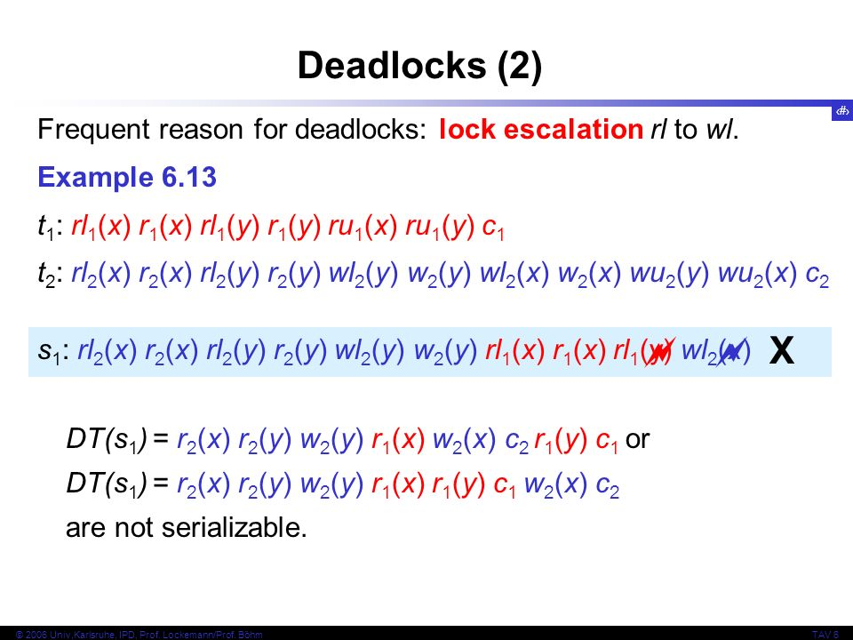 35 © 2006 Univ,Karlsruhe, IPD, Prof. Lockemann/Prof. BöhmTAV 6 Deadlocks (2) Frequent reason for deadlocks: lock escalation rl to wl. Example 6.13 t 1