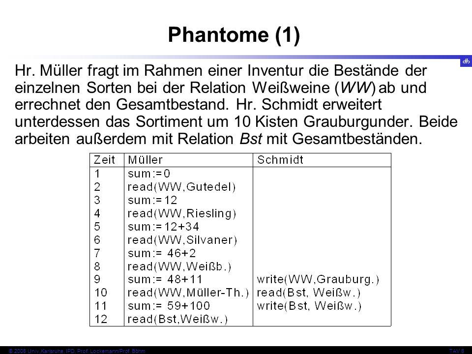 53 © 2006 Univ,Karlsruhe, IPD, Prof. Lockemann/Prof.