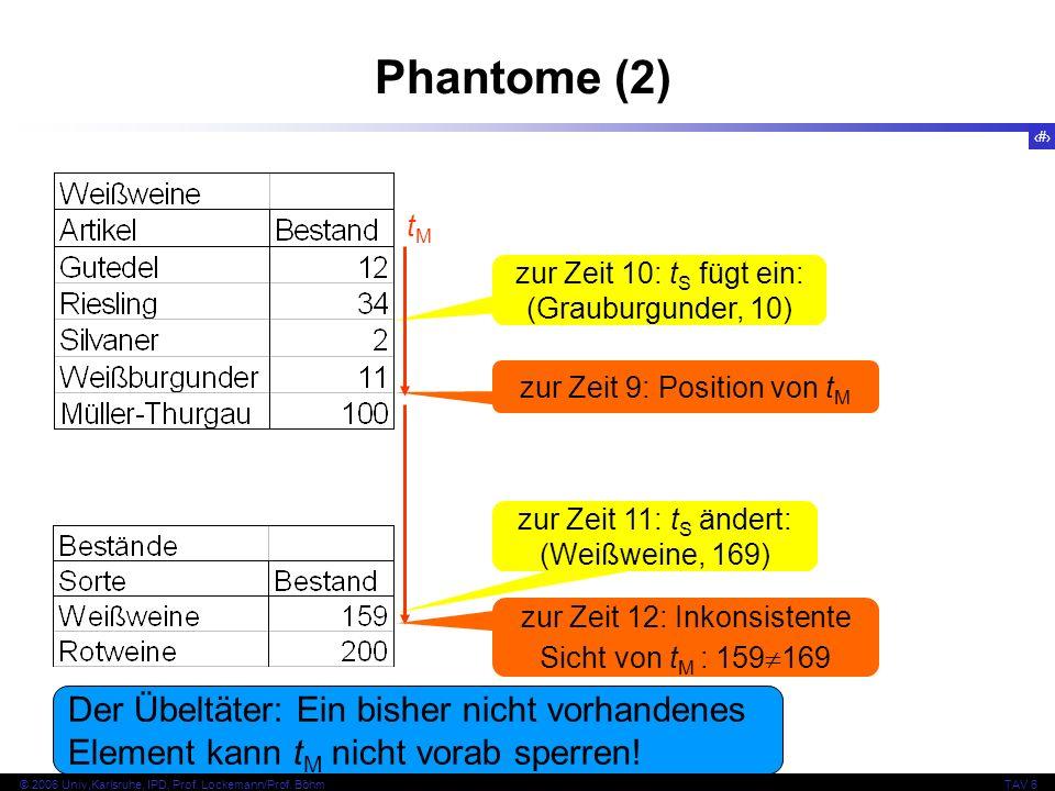 54 © 2006 Univ,Karlsruhe, IPD, Prof. Lockemann/Prof.