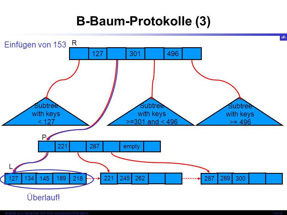95 © 2006 Univ,Karlsruhe, IPD, Prof. Lockemann/Prof.