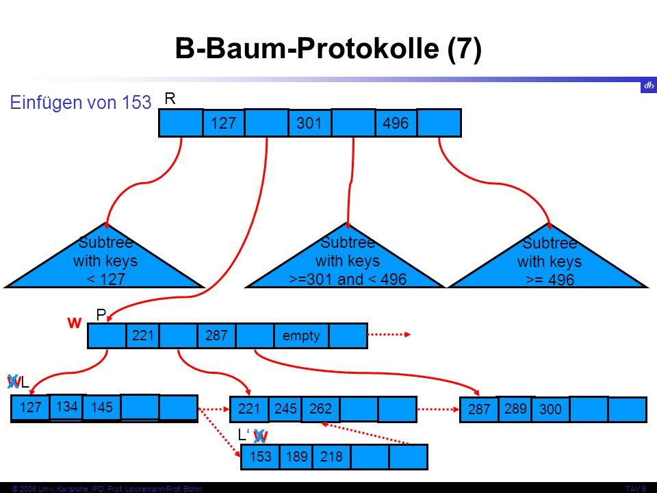 99 © 2006 Univ,Karlsruhe, IPD, Prof. Lockemann/Prof.
