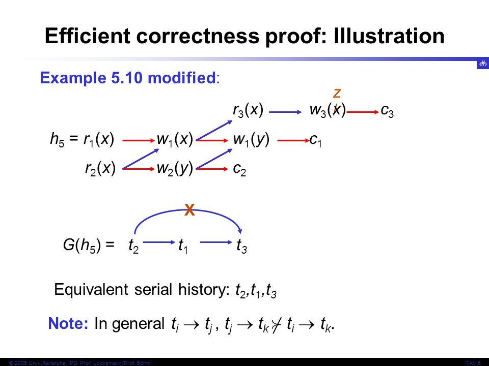 17 © 2006 Univ,Karlsruhe, IPD, Prof. Lockemann/Prof. BöhmTAV 5 Efficient correctness proof: Illustration Example 5.10 modified: Equivalent serial hist