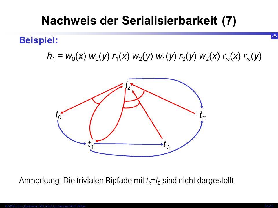 45 © 2006 Univ,Karlsruhe, IPD, Prof. Lockemann/Prof. BöhmTAV 5 Nachweis der Serialisierbarkeit (7) Beispiel: h 1 = w 0 (x) w 0 (y) r 1 (x) w 2 (y) w 1