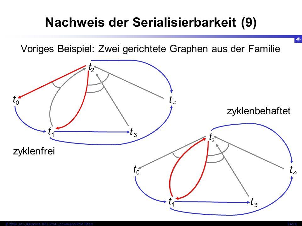 47 © 2006 Univ,Karlsruhe, IPD, Prof. Lockemann/Prof. BöhmTAV 5 Nachweis der Serialisierbarkeit (9) Voriges Beispiel: Zwei gerichtete Graphen aus der F
