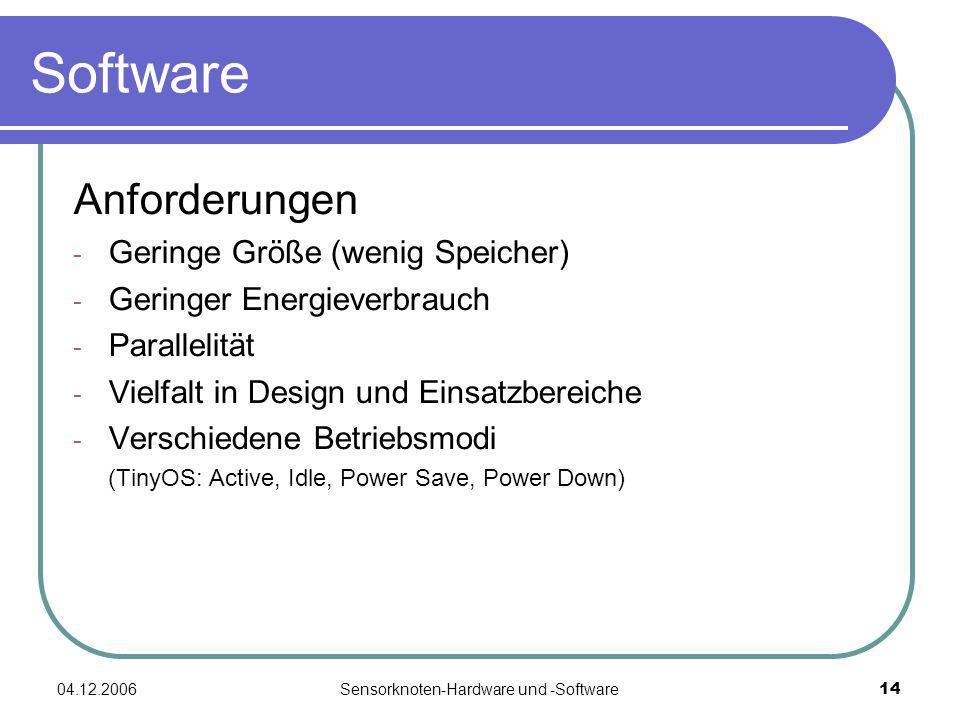 04.12.2006Sensorknoten-Hardware und -Software14 Software Anforderungen - Geringe Größe (wenig Speicher) - Geringer Energieverbrauch - Parallelität - Vielfalt in Design und Einsatzbereiche - Verschiedene Betriebsmodi (TinyOS: Active, Idle, Power Save, Power Down)
