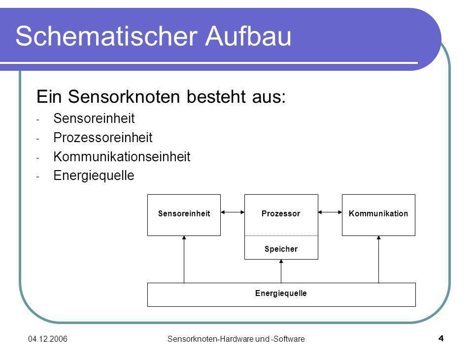 04.12.2006Sensorknoten-Hardware und -Software4 Schematischer Aufbau Ein Sensorknoten besteht aus: - Sensoreinheit - Prozessoreinheit - Kommunikationse