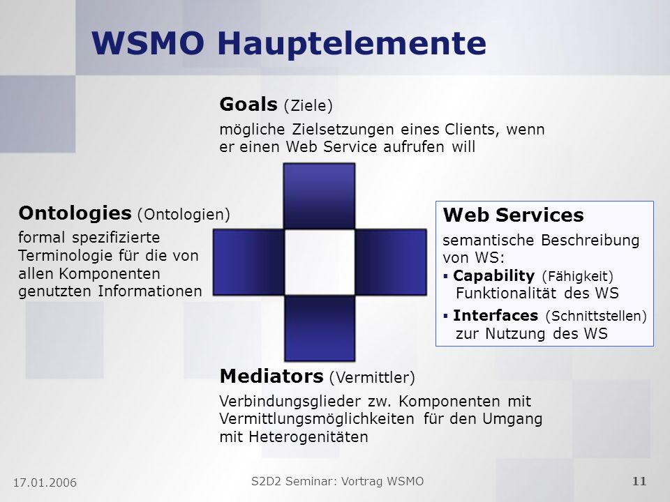 S2D2 Seminar: Vortrag WSMO11 17.01.2006 WSMO Hauptelemente Ontologies (Ontologien) formal spezifizierte Terminologie für die von allen Komponenten genutzten Informationen Web Services semantische Beschreibung von WS: Capability (Fähigkeit) Funktionalität des WS Interfaces (Schnittstellen) zur Nutzung des WS Goals (Ziele) mögliche Zielsetzungen eines Clients, wenn er einen Web Service aufrufen will Mediators (Vermittler) Verbindungsglieder zw.