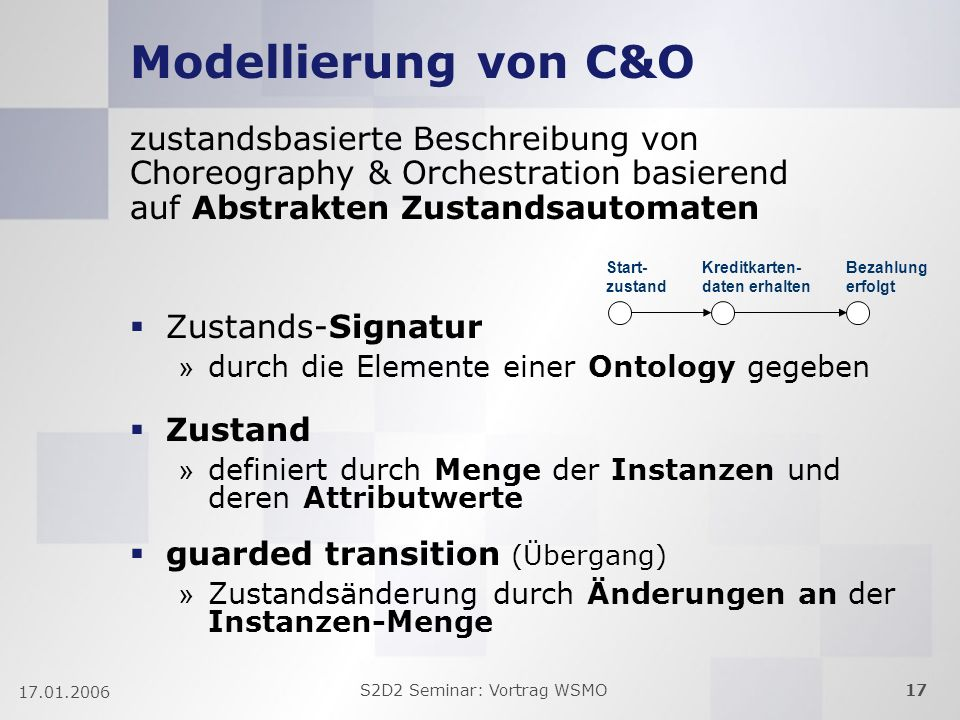 S2D2 Seminar: Vortrag WSMO17 17.01.2006 Modellierung von C&O zustandsbasierte Beschreibung von Choreography & Orchestration basierend auf Abstrakten Z