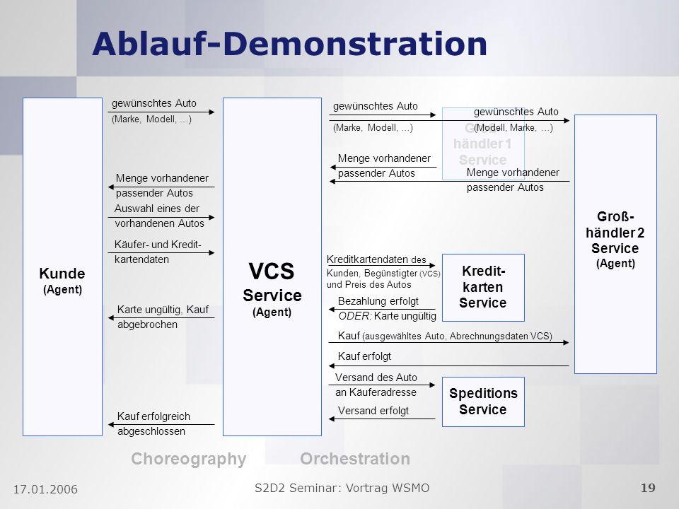 S2D2 Seminar: Vortrag WSMO19 17.01.2006 Menge vorhandener passender Autos Ablauf-Demonstration VCS Service (Agent) Kunde (Agent) Choreography Orchestr