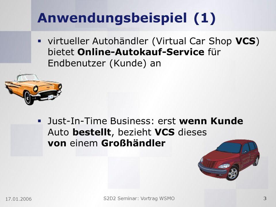 S2D2 Seminar: Vortrag WSMO3 17.01.2006 Anwendungsbeispiel (1) virtueller Autohändler (Virtual Car Shop VCS) bietet Online-Autokauf-Service für Endbenutzer (Kunde) an Just-In-Time Business: erst wenn Kunde Auto bestellt, bezieht VCS dieses von einem Großhändler