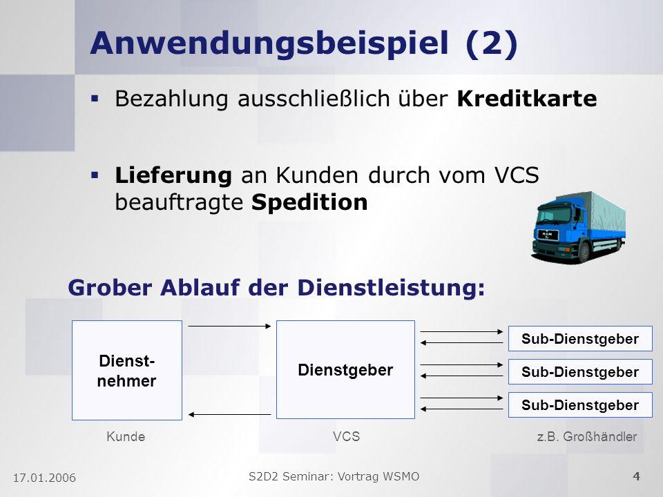 S2D2 Seminar: Vortrag WSMO4 17.01.2006 Anwendungsbeispiel (2) Bezahlung ausschließlich über Kreditkarte Lieferung an Kunden durch vom VCS beauftragte Spedition Dienstgeber Dienst- nehmer Sub-Dienstgeber Grober Ablauf der Dienstleistung: KundeVCSz.B.