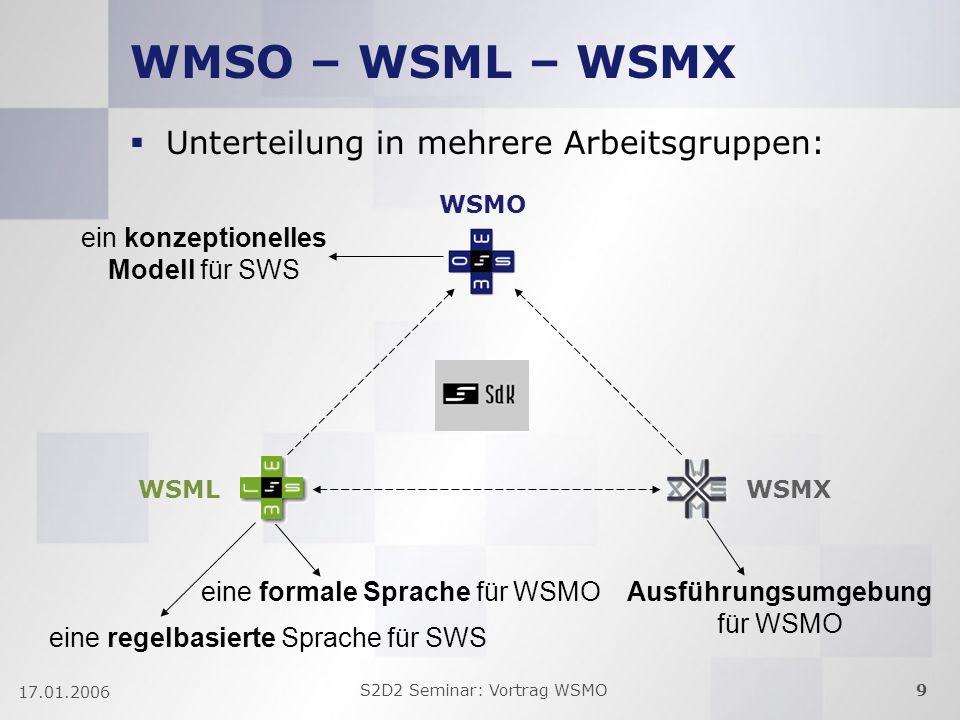 S2D2 Seminar: Vortrag WSMO9 17.01.2006 WMSO – WSML – WSMX ein konzeptionelles Modell für SWS eine formale Sprache für WSMO eine regelbasierte Sprache für SWS Ausführungsumgebung für WSMO Unterteilung in mehrere Arbeitsgruppen: WSMO WSMLWSMX