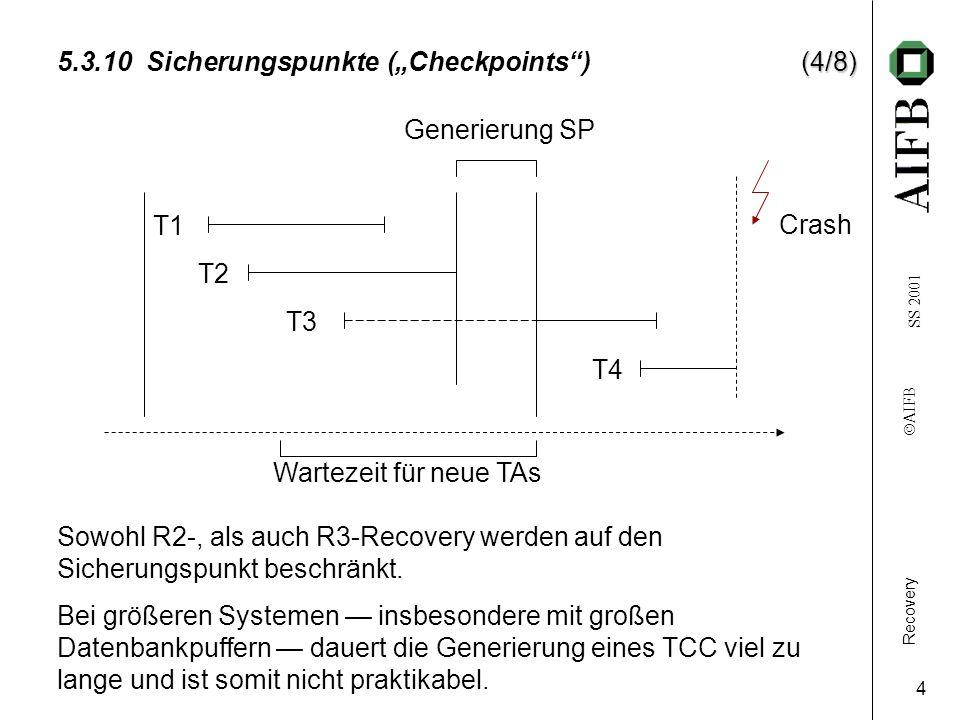 Recovery AIFB SS 2001 4 (4/8) 5.3.10 Sicherungspunkte (Checkpoints) (4/8) Generierung SP T1 T2 T3 T4 Wartezeit für neue TAs Crash Sowohl R2-, als auch R3-Recovery werden auf den Sicherungspunkt beschränkt.
