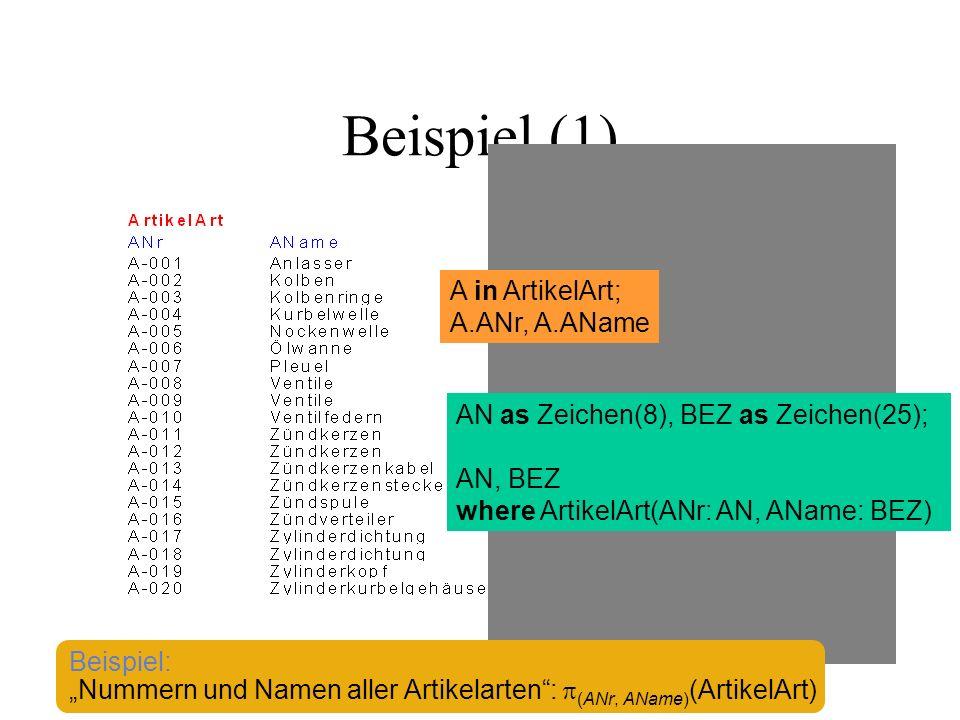Beispiel (1) A in ArtikelArt; A.ANr, A.AName AN as Zeichen(8), BEZ as Zeichen(25); AN, BEZ where ArtikelArt(ANr: AN, AName: BEZ) Beispiel: Nummern und Namen aller Artikelarten: (ANr, AName) (ArtikelArt)