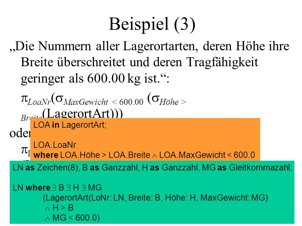 Beispiel (3) Die Nummern aller Lagerortarten, deren Höhe ihre Breite überschreitet und deren Tragfähigkeit geringer als 600.00 kg ist.: LoaNr ( MaxGewicht Breite (LagerortArt))) oder LoaNr ( (Höhe > Breite) (MaxGewicht < 600.00) (LagerortArt))) LOA in LagerortArt; LOA.LoaNr where LOA.Höhe > LOA.Breite LOA.MaxGewicht < 600.0 LN as Zeichen(8), B as Ganzzahl, H as Ganzzahl, MG as Gleitkommazahl; LN where B H MG (LagerortArt(LoNr: LN, Breite: B, Höhe: H, MaxGewicht: MG) H > B MG < 600.0)