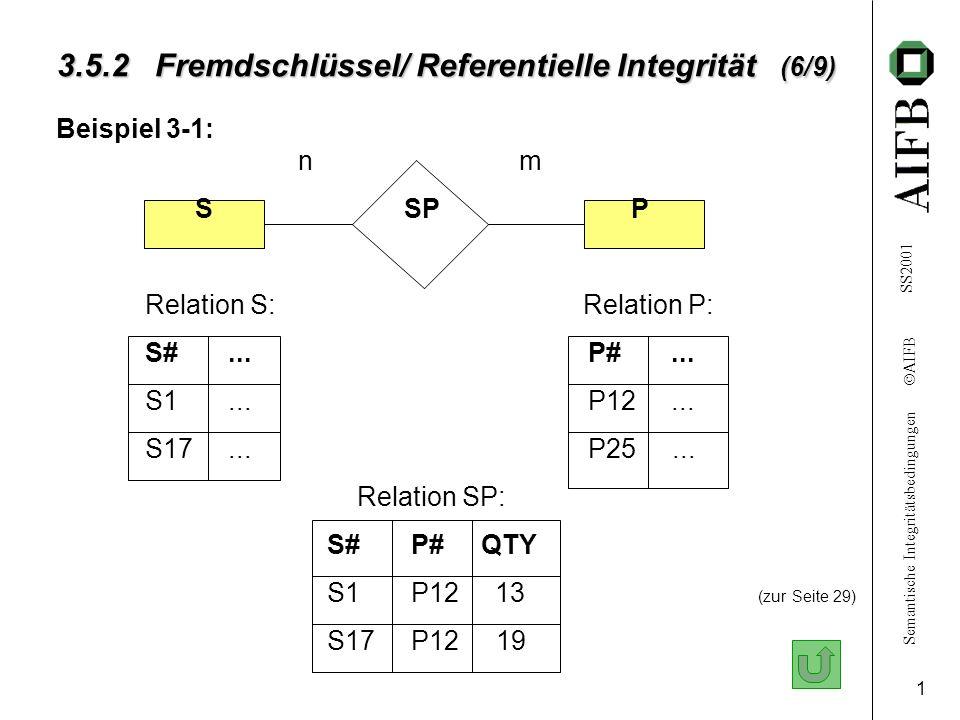 Semantische Integritätsbedingungen AIFB SS2001 2 3.5.2 Fremdschlüssel/ Referentielle Integrität (7/9) CREATE TABLE S (S# CHAR(5) PRIMARY KEY, … ) CREATE TABLE P ( P#CHAR(5) PRIMARY KEY, … ) PRIMARY KEY FOREIGN KEY REFERENCES ON DELETE CASCADE ON UPDATE CASCADE FOREIGN KEY REFERENCES CREATE TABLE SP (S# CHAR(5), P# CHAR(5), PRIMARY KEY (S#, P#), FOREIGN KEY (S#) REFERENCES S ON DELETE CASCADE, ON UPDATE CASCADE, FOREIGN KEY (P#) REFERENCES P )