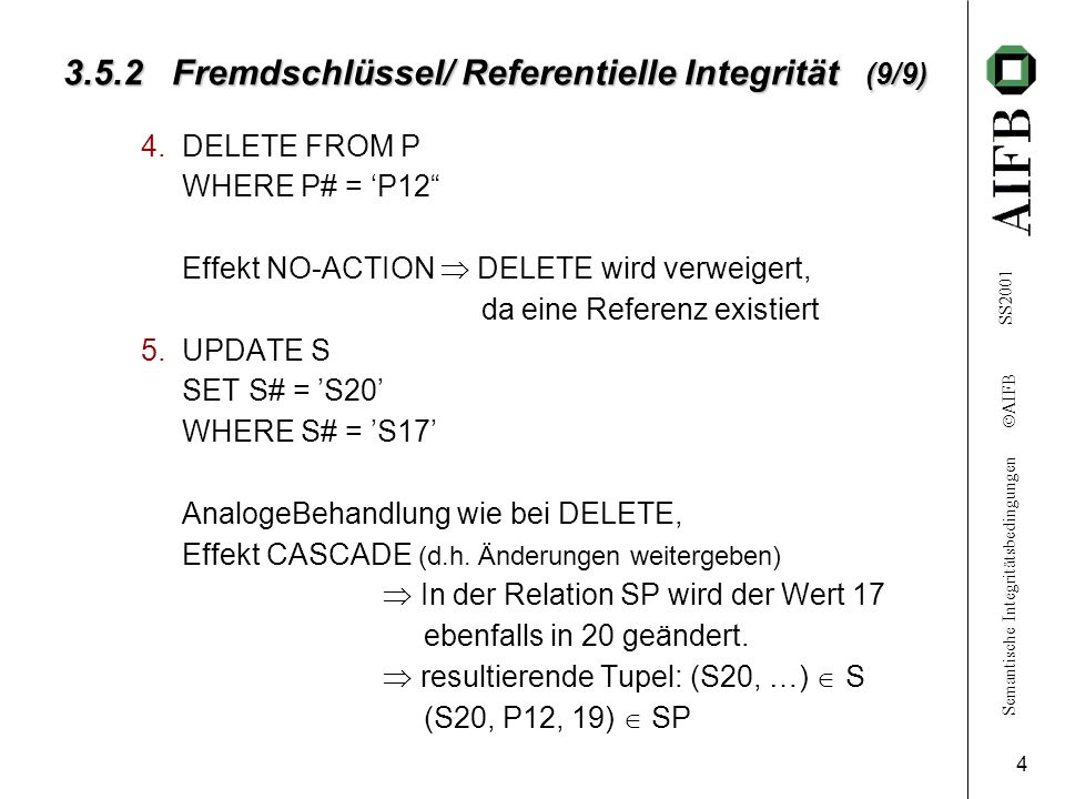 Semantische Integritätsbedingungen AIFB SS2001 4 3.5.2 Fremdschlüssel/ Referentielle Integrität (9/9) 4. DELETE FROM P WHERE P# = P12 Effekt NO-ACTION