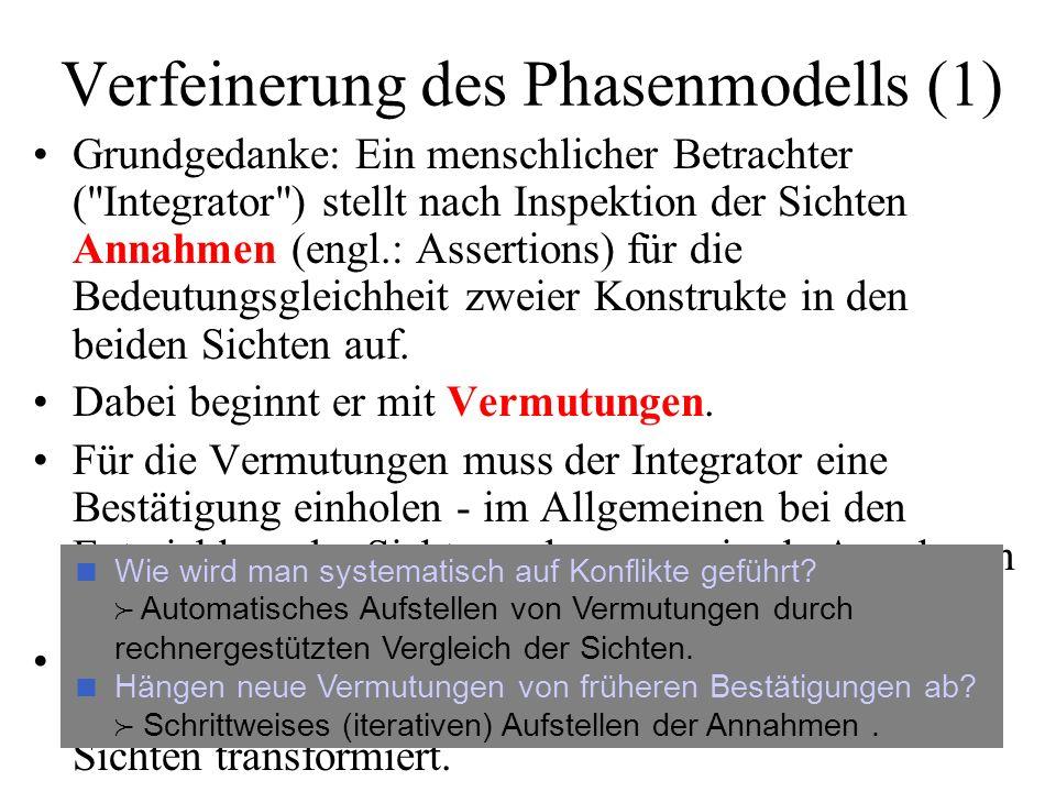 Verfeinerung des Phasenmodells (1) Grundgedanke: Ein menschlicher Betrachter (