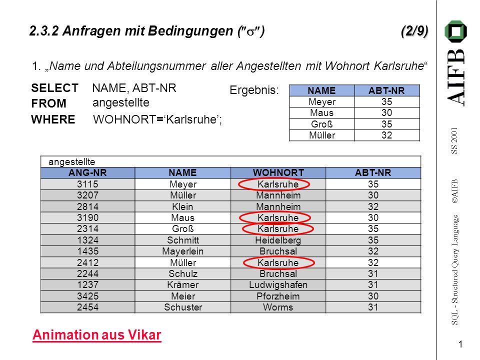 SQL - Structured Query Language AIFB SS 2001 1 (2/9) 2.3.2 Anfragen mit Bedingungen ( )(2/9) angestellte ANG-NRNAMEWOHNORTABT-NR 3115 MeyerKarlsruhe35 3207 MüllerMannheim30 2814 KleinMannheim32 3190 MausKarlsruhe30 2314 GroßKarlsruhe35 1324 SchmittHeidelberg35 1435 MayerleinBruchsal32 2412 MüllerKarlsruhe32 2244 SchulzBruchsal31 1237 KrämerLudwigshafen31 3425 MeierPforzheim30 2454 SchusterWorms31 SELECT FROM WHERE 1.