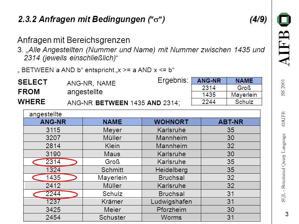 SQL - Structured Query Language AIFB SS 2001 3 (4/9) 2.3.2 Anfragen mit Bedingungen ( )(4/9) angestellte ANG-NRNAMEWOHNORTABT-NR 3115 MeyerKarlsruhe35 3207 MüllerMannheim30 2814 KleinMannheim32 3190 MausKarlsruhe30 2314 GroßKarlsruhe35 1324 SchmittHeidelberg35 1435 MayerleinBruchsal32 2412 MüllerKarlsruhe32 2244 SchulzBruchsal31 1237 KrämerLudwigshafen31 3425 MeierPforzheim30 2454 SchusterWorms31 ANG-NRNAME 2314Groß 1435Mayerlein 2244Schulz Anfragen mit Bereichsgrenzen 3.