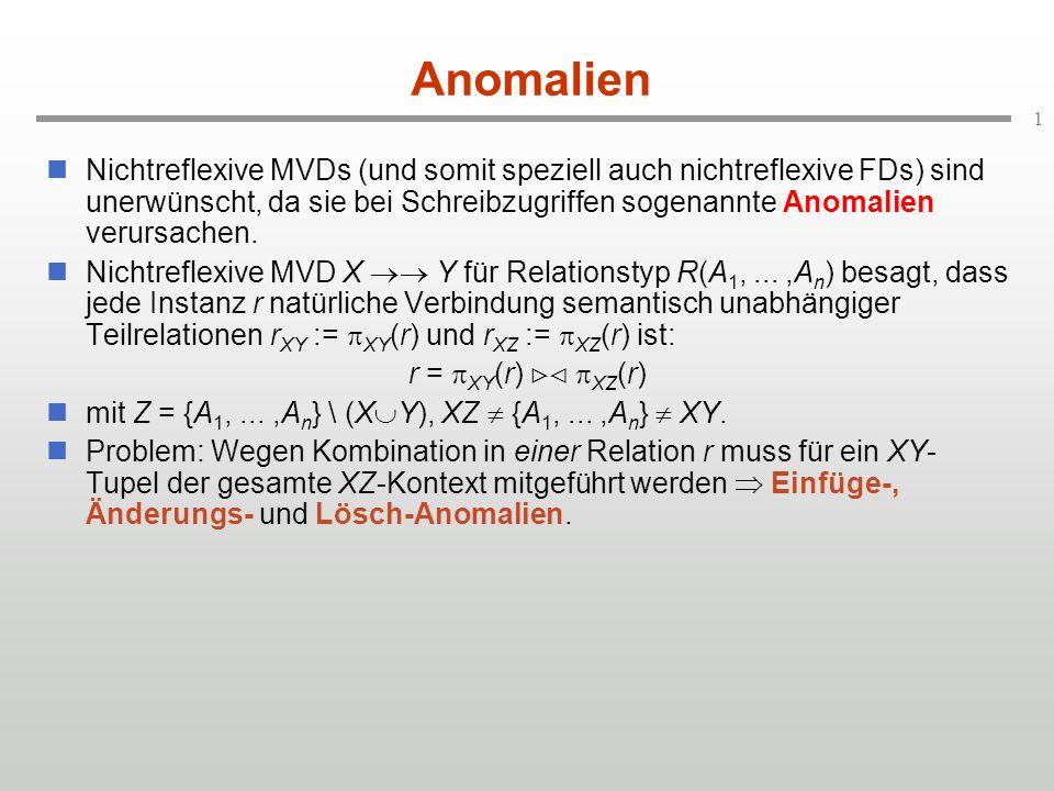 1 Anomalien Nichtreflexive MVDs (und somit speziell auch nichtreflexive FDs) sind unerwünscht, da sie bei Schreibzugriffen sogenannte Anomalien verurs