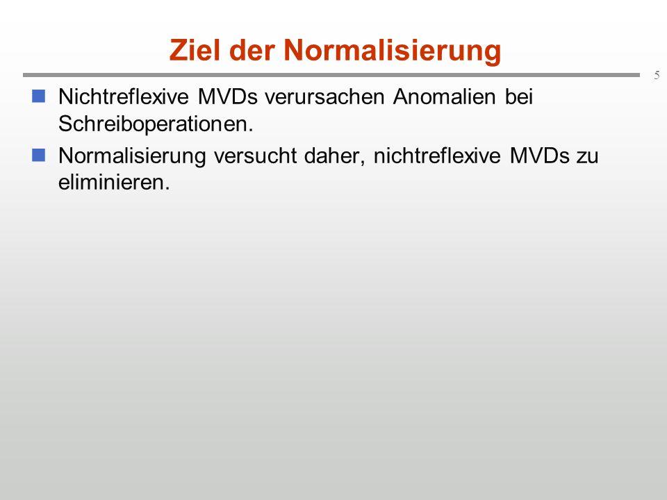 5 Ziel der Normalisierung Nichtreflexive MVDs verursachen Anomalien bei Schreiboperationen. Normalisierung versucht daher, nichtreflexive MVDs zu elim