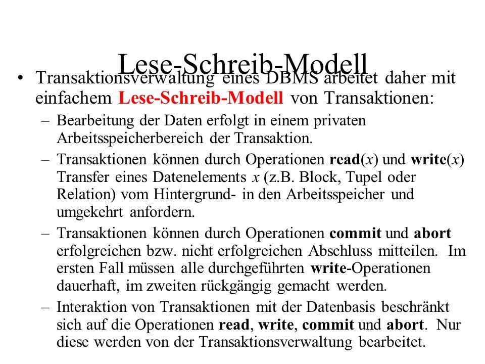 Lese-Schreib-Modell Transaktionsverwaltung eines DBMS arbeitet daher mit einfachem Lese-Schreib-Modell von Transaktionen: –Bearbeitung der Daten erfolgt in einem privaten Arbeitsspeicherbereich der Transaktion.