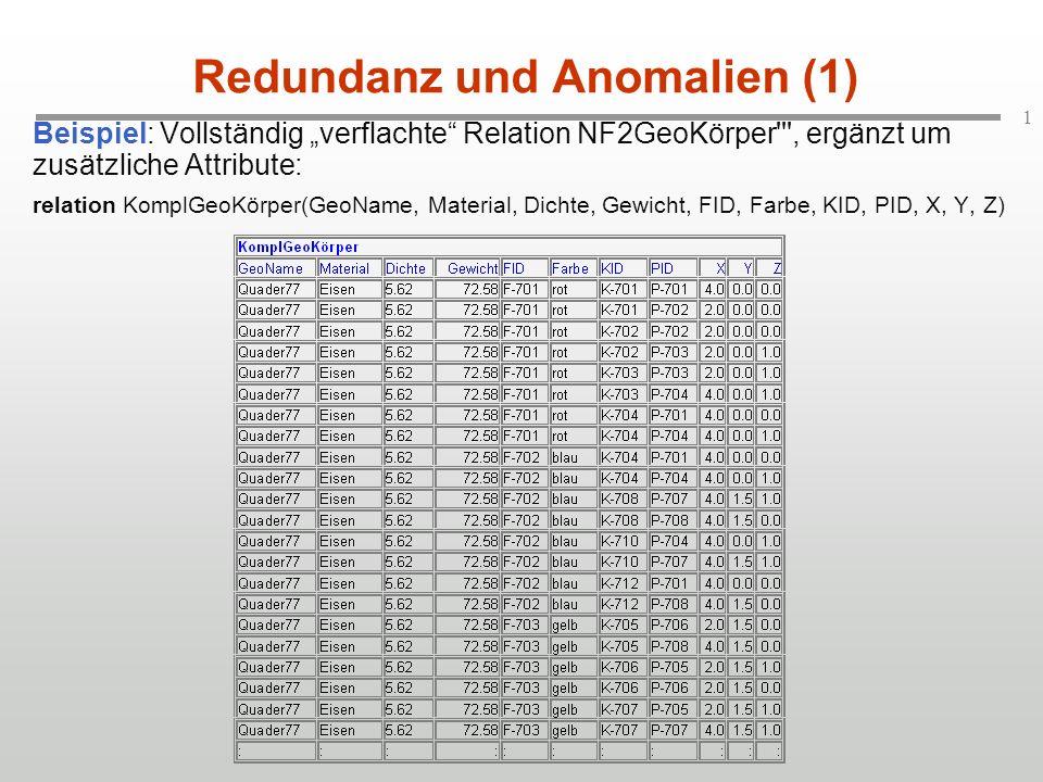 2 Änderungs-Anomalie Redundanz: PID und Koordinaten- Information: Feste Koordinaten jedes Punktes PID sind unabhängig von anderen Angaben.