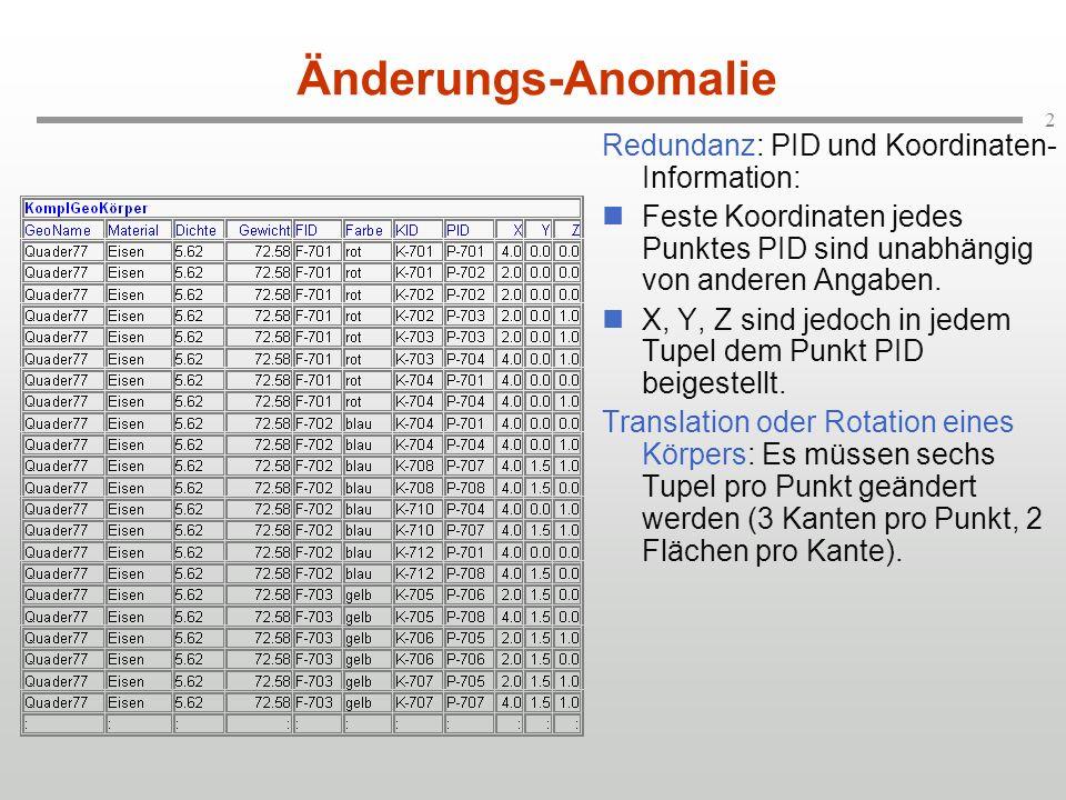 3 Einfüge-Anomalie Redundanz: GeoName, Material und Gewicht: Körper als Ganzes besitzt Material und Gewicht.