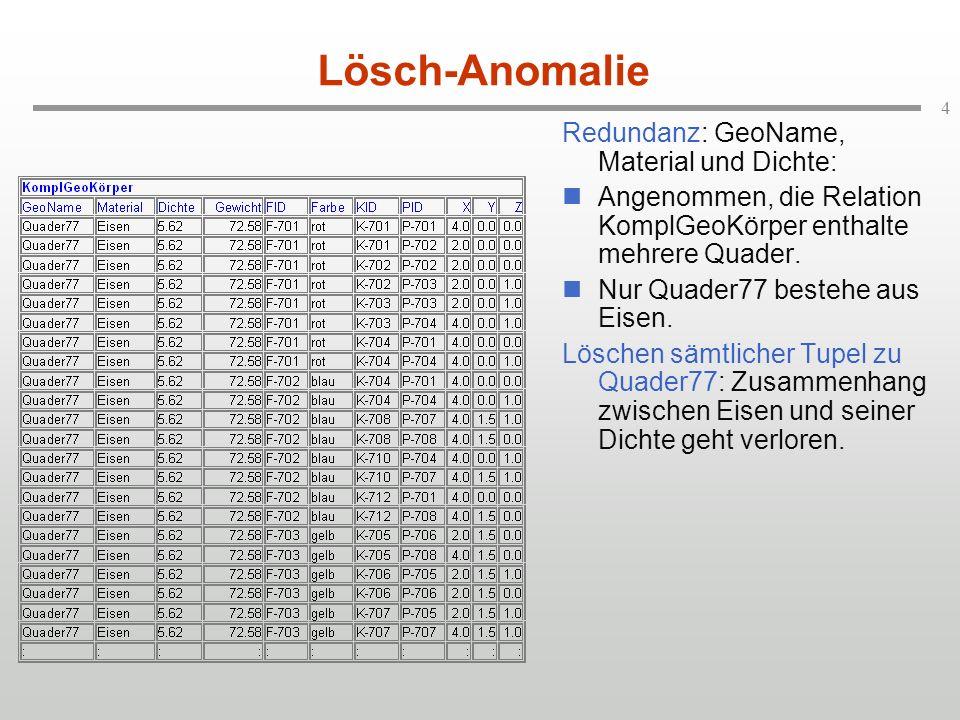 4 Lösch-Anomalie Redundanz: GeoName, Material und Dichte: Angenommen, die Relation KomplGeoKörper enthalte mehrere Quader.